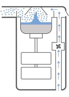 nebulizator compresor